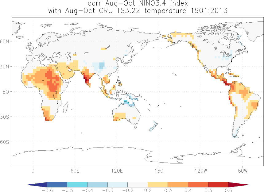 Relationship between El Niño and temperature in August-October