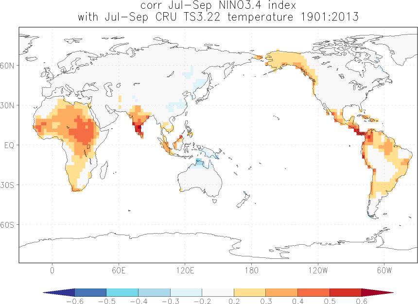 Relationship between El Niño and temperature in July-September