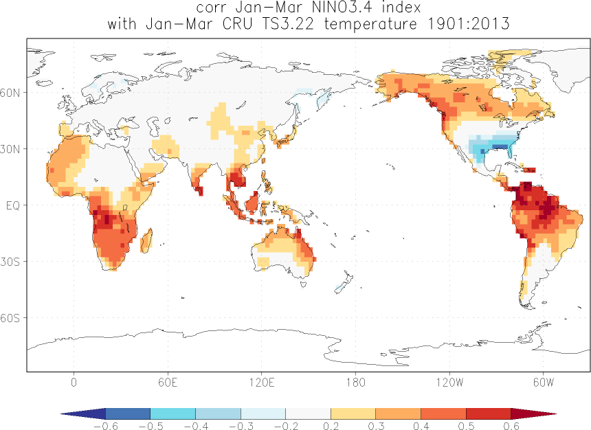 Relationship between El Niño and temperature in January-March