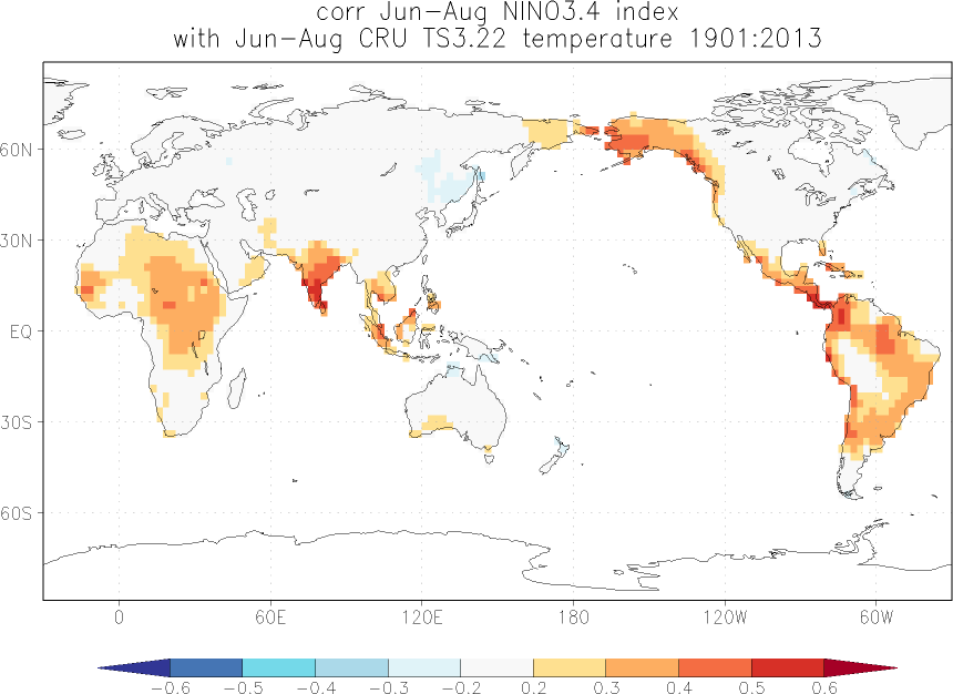Relationship between El Niño and temperature in June-August