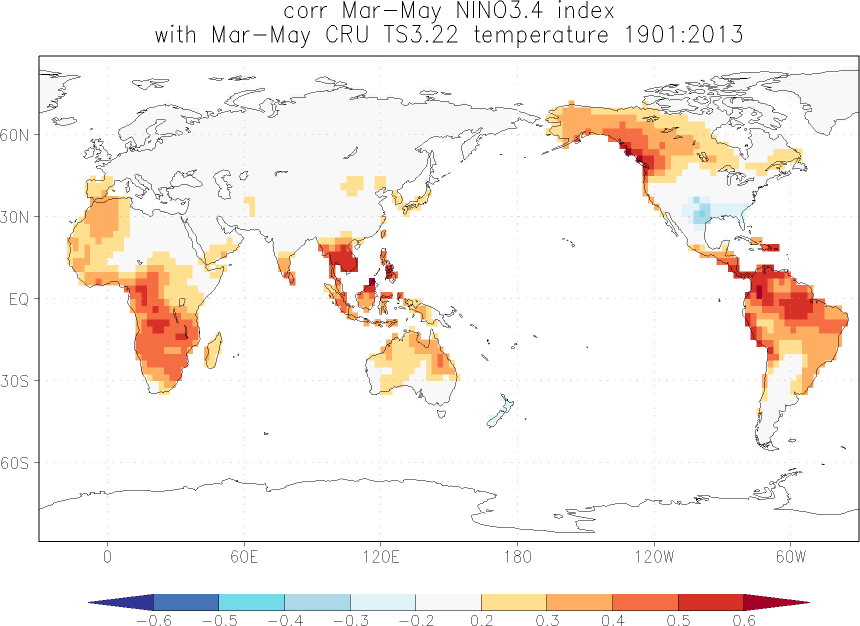 Relationship between El Niño and temperature in March-May