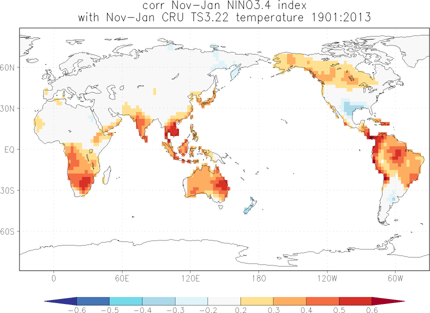 Relationship between El Niño and temperature in November-January