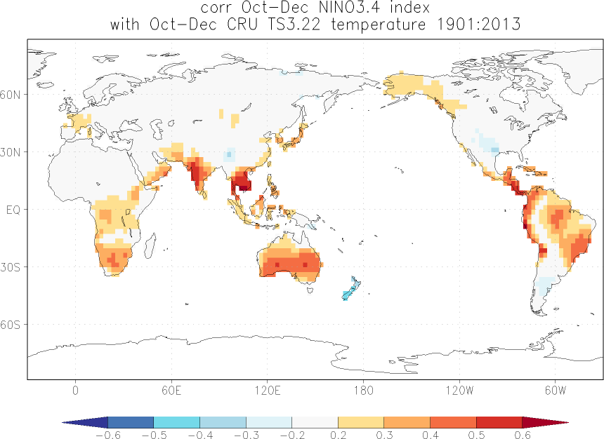 Relationship between El Niño and temperature in October-December