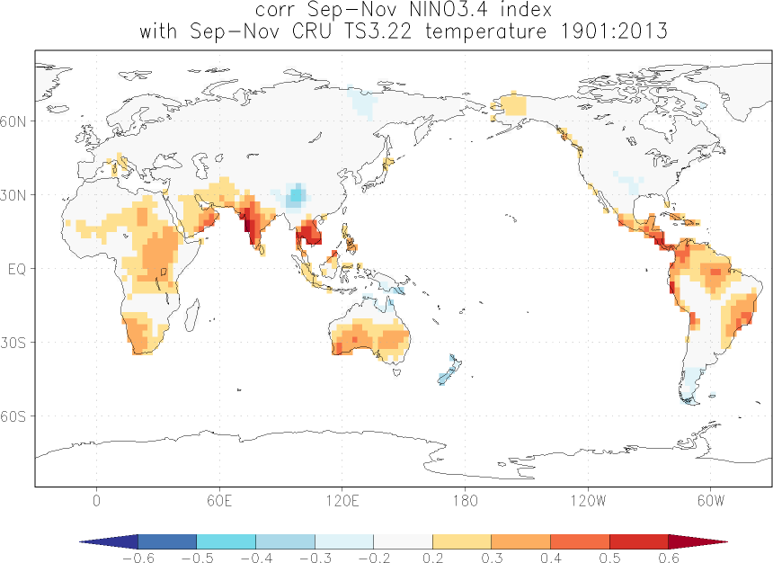 Relationship between El Niño and temperature in September-November