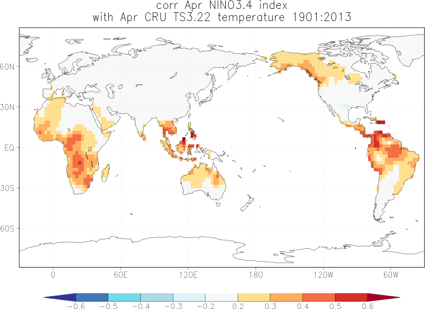 relationship between El Niño and temperature in April