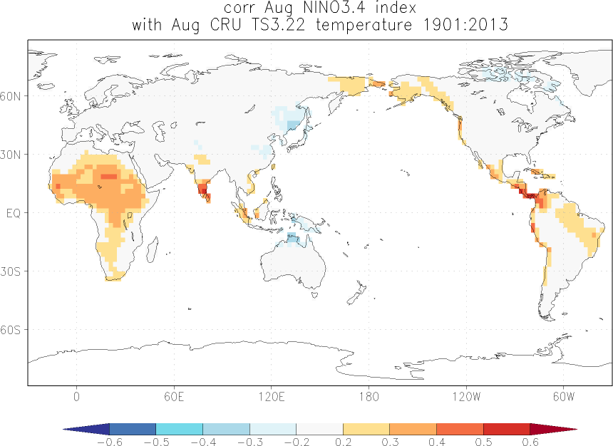 relationship between El Niño and temperature in August