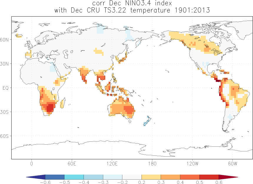 relationship between El Niño and temperature in December