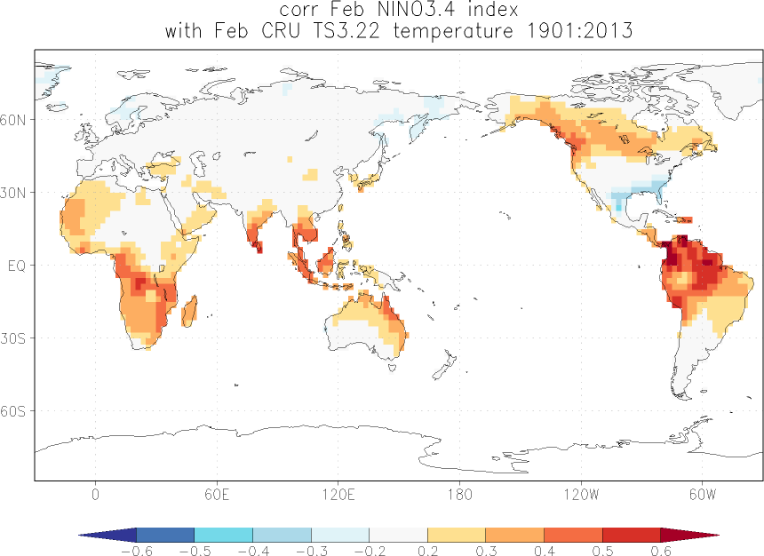 relationship between El Niño and temperature in February