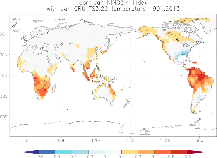 relationship between El Niño and temperature in January