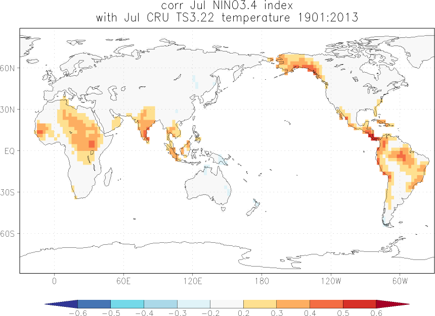 relationship between El Niño and temperature in July