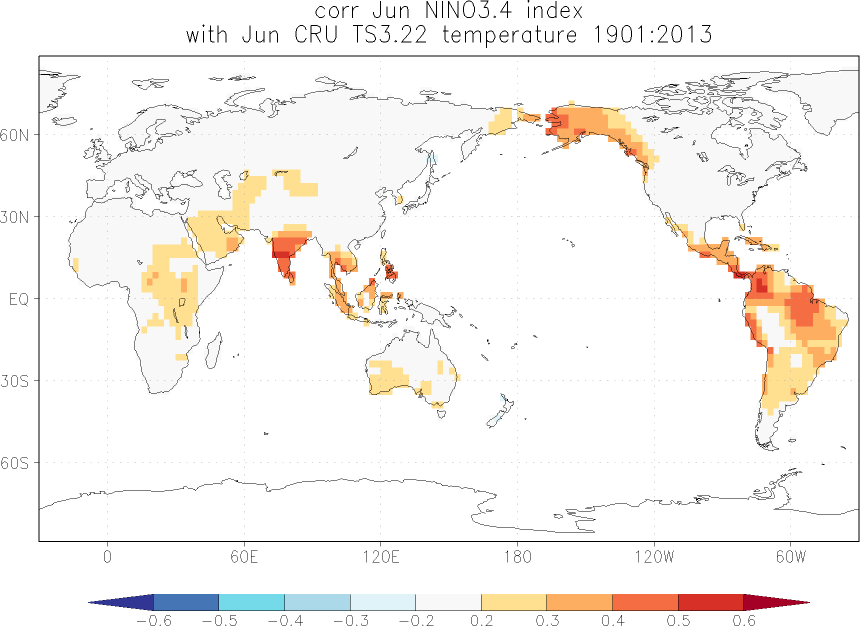 relationship between El Niño and temperature in June