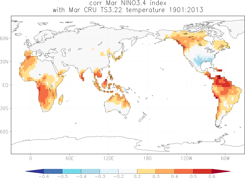 relationship between El Niño and temperature in March