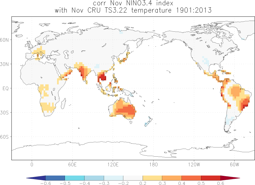 relationship between El Niño and temperature in November