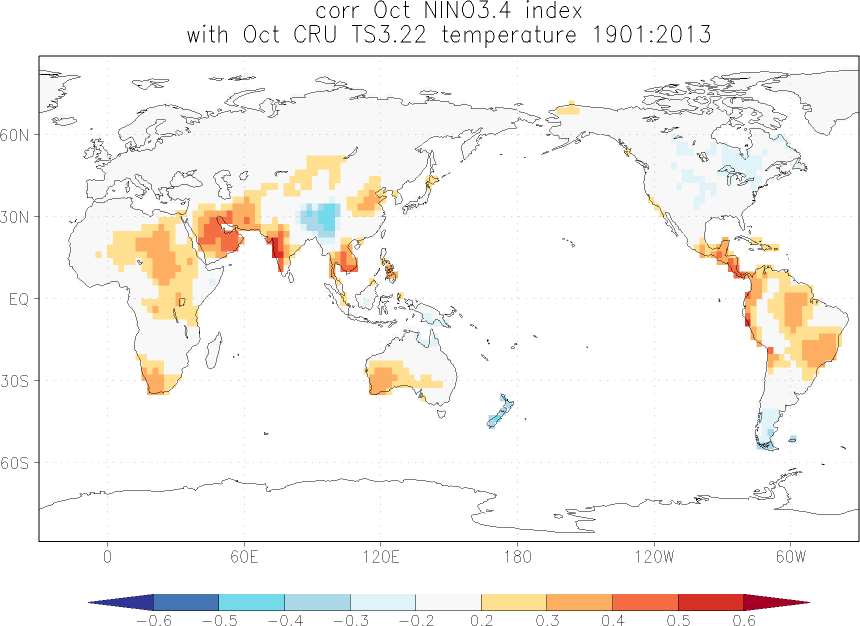 relationship between El Niño and temperature in October
