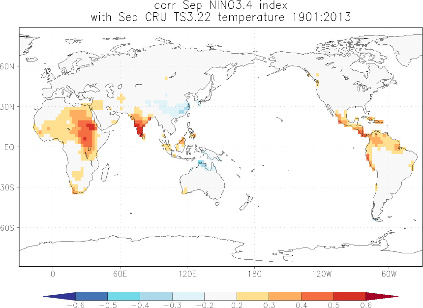 relationship between El Niño and temperature in September