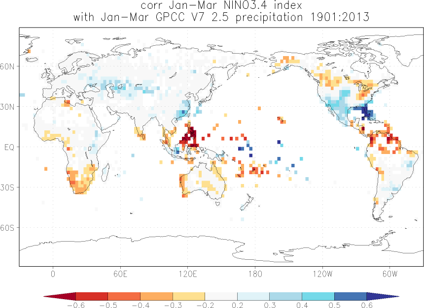 Relationship between El Niño and precipitation in January-March