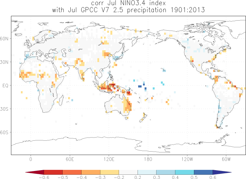 Relationship between El Niño and precipitation in July