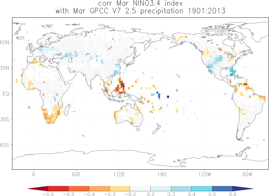 Relationship between El Niño and precipitation in March