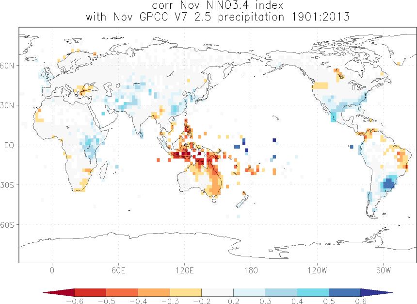 Relationship between El Niño and precipitation in November