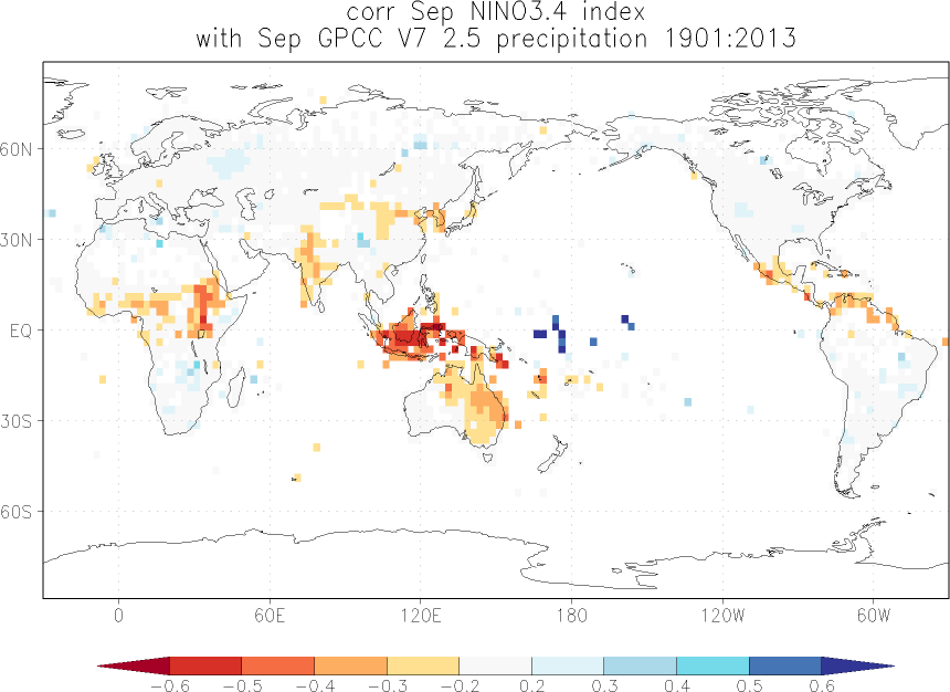 Relationship between El Niño and precipitation in September