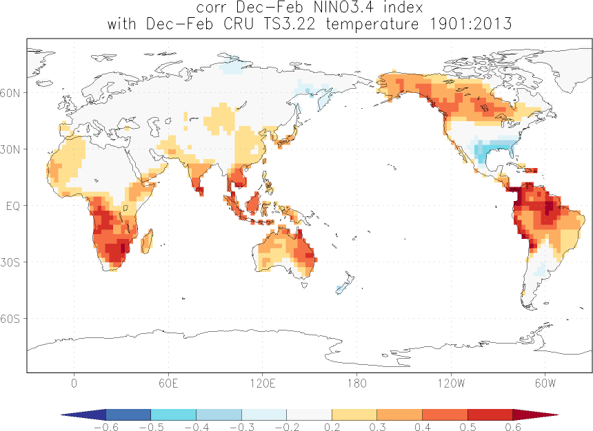 Relationship between El Niño and temperature in December-February
