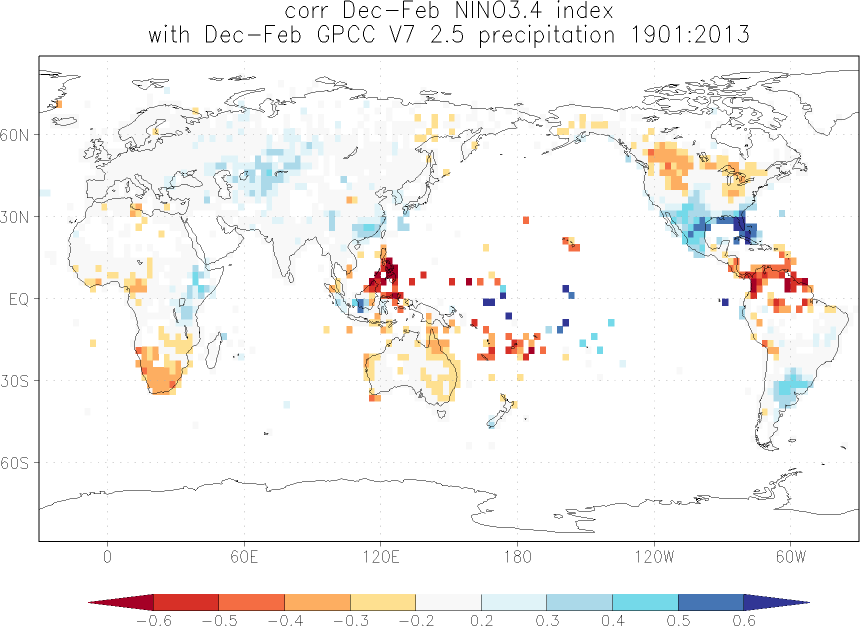 Relationship between El Niño and precipitation in December-February