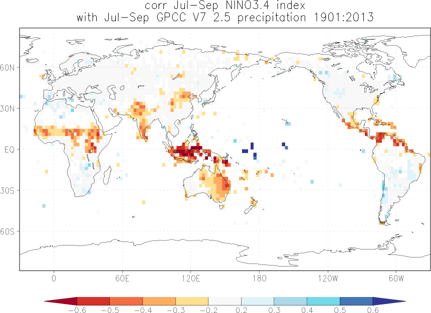 Relationship between El Niño and precipitation in July-September