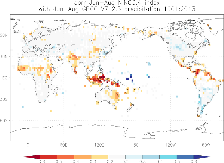 Relationship between El Niño and precipitation in June-August