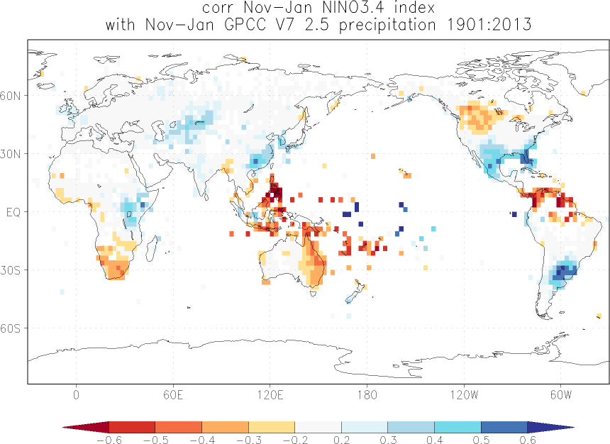 Relationship between El Niño and precipitation in November-January