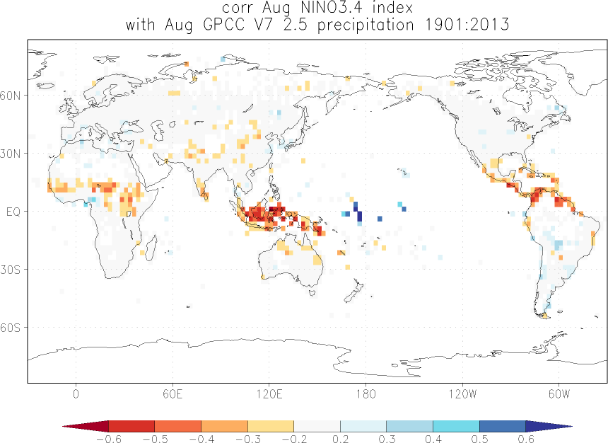 Relationship between El Niño and precipitation in August